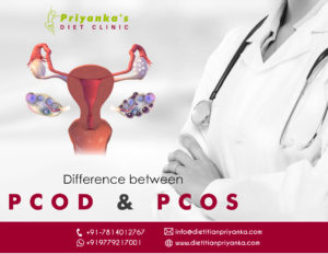 Difference between PCOD & PCOS